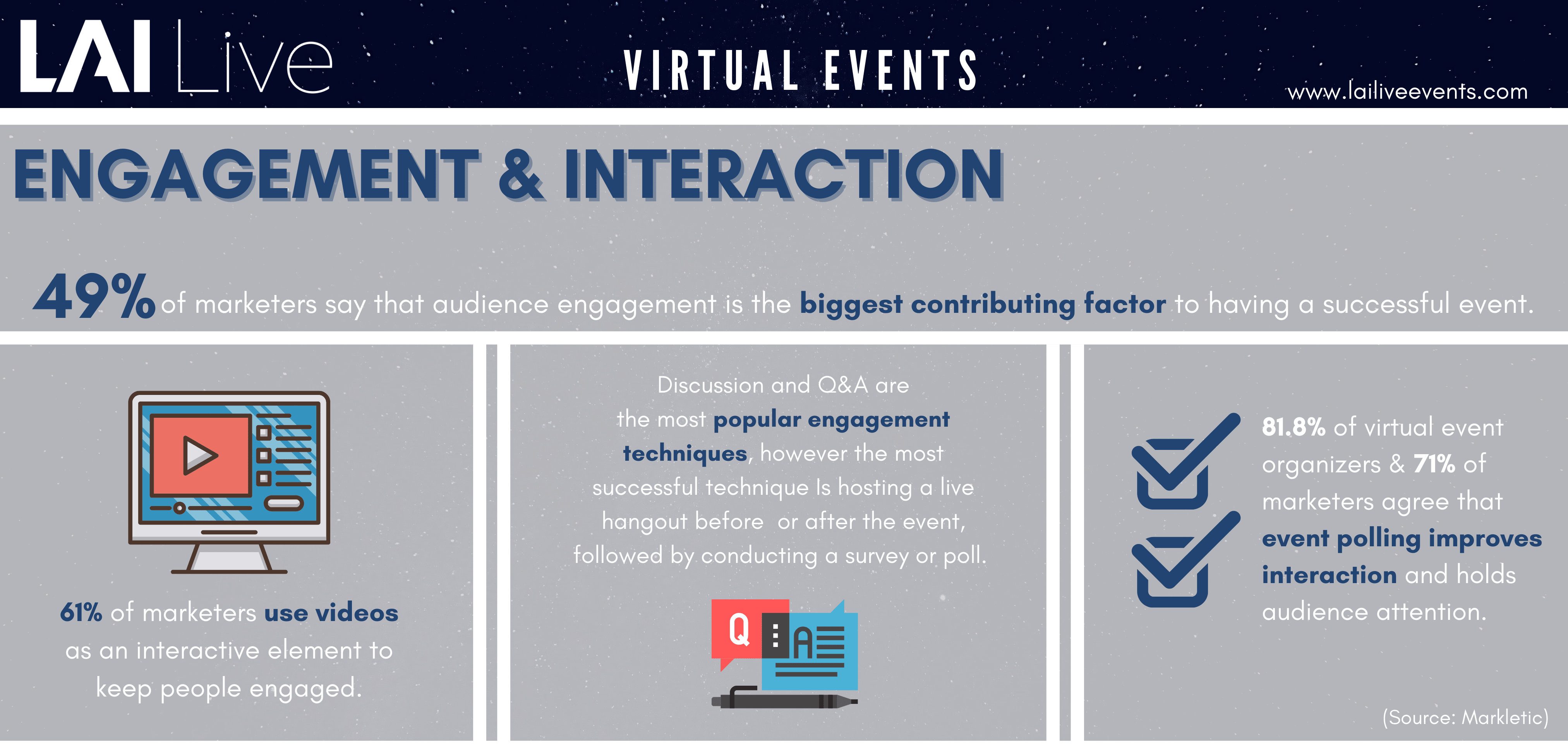 Engagement and Interaction