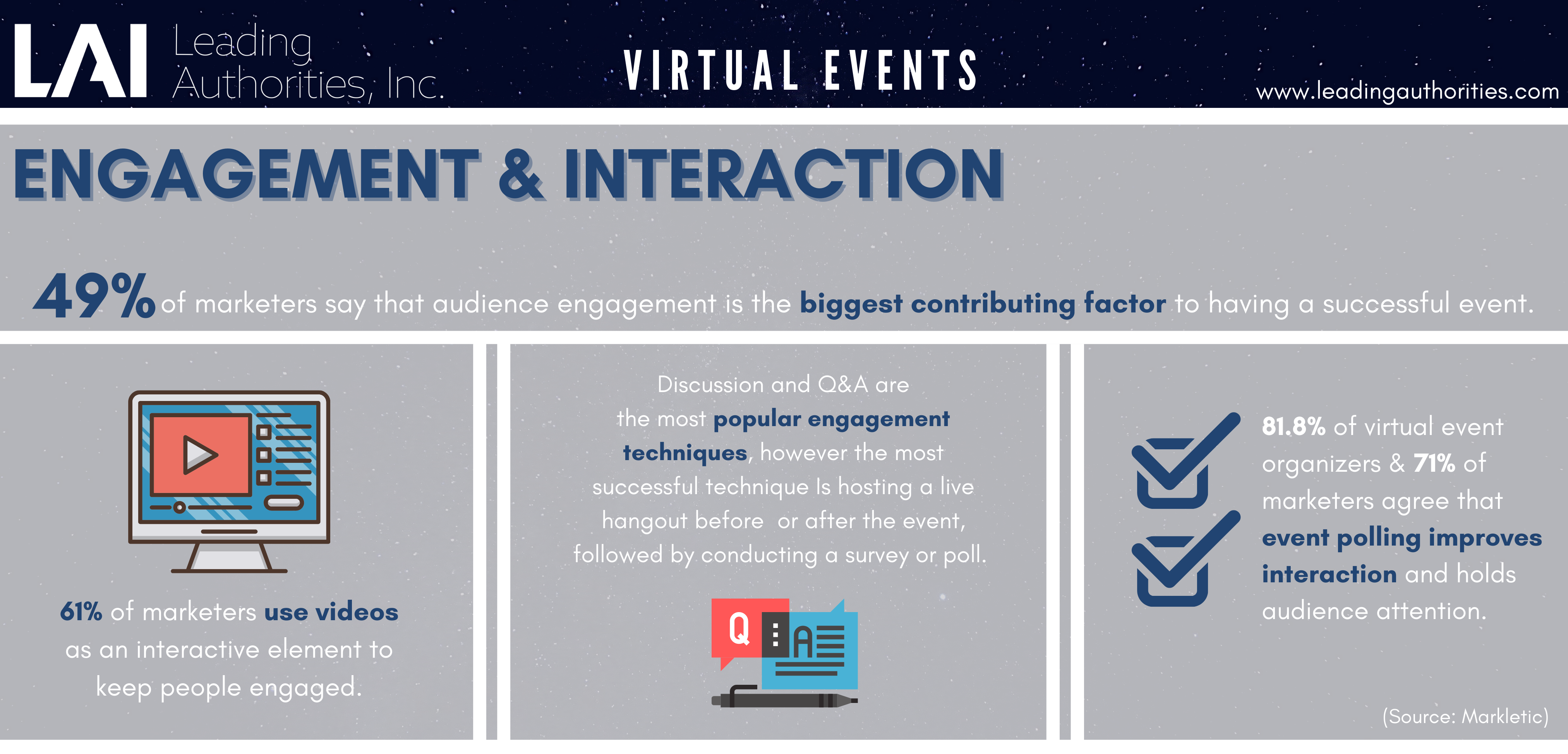 Engagement & Interaction